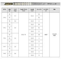 【カスタム】【2017年モデル】KAMUI【カムイ】TP-09DTyphoonPro【タイフーンプロドライバー】ドライバーTourADTPシャフトメンズゴルフクラブ