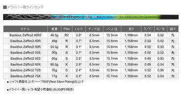 【ポイント10倍】グランプリGRANDPRIXメンズゴルフクラブONEMINUTEG57DRIVERドライバーZaffiro2