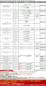 【特注カスタムクラブ】タイトリスト913/915シリーズドライバー用スリーブ付シャフト(ヘッド別売り)、グラファイトデザインツアーADGPシリーズシャフト仕様