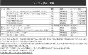 【特注カスタムクラブ】ヤマハ2016RMX116ウェッジMODUS3TOUR130シャフト仕様