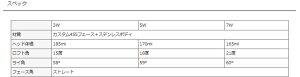 お取り寄せ品★マスダゴルフ☆MASUDAGOLFVP-6フェアウェイウッドヘッド(右打用・#3ロフト角15°・#5ロフト角18°・#7ロフト角21°)MASUDA-VP6-FW