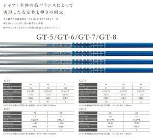gds-gt-d1