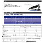マルマンシャトルNX-1フェアウェイウッド2017モデル日本仕様SHUTTLEエヌエックスワン?