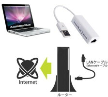 2冠達成!【ランキング1位】Windows Mac 対応 イーサネットアダプター LAN変換アダプター  USB-LANアダプタ コネクタ バスパワー ウルトラブック 増設 USBオス【ポイント消化】