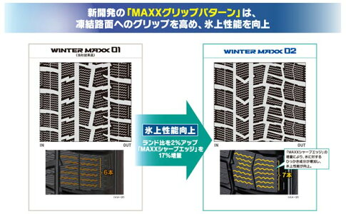 DUNLOP?WINTER?MAXX?02