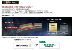 YOKOHAMA・ICE・GUAED・6