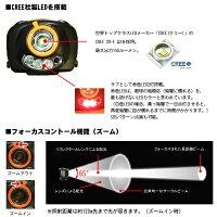 センサー機能付きヘッドライト