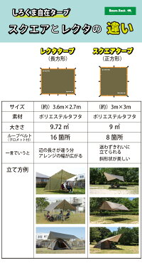 長方形と正方形タープの違い