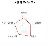 5本指ソックス足底パイル3足組[メンズ黒白ハーフ丈21-23cm/23-25cm/25-27cm/27-29cm]【Asuka(アスカ)】