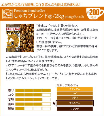 加藤珈琲の味分布