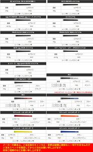 特注カスタムクラブプロギアREDドライバーS-9.5三菱KUROKAGEXMシリーズシャフト