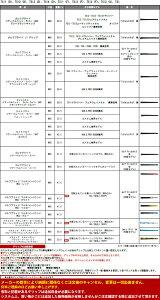 【特注カスタムクラブ】タイトリスト716AP2アイアンNSプロ950GHシャフト6本セット[#5-P]