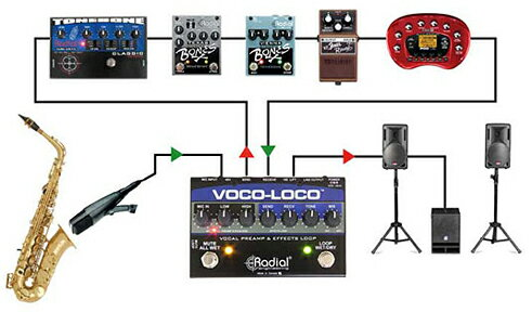 Radial(ラディアル)『VOCO-LOCO』