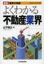 ぐるぐる王国DS 楽天市場店で買える「よくわかる不動産業界」の画像です。価格は1,512円になります。