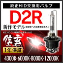アイシス ウィッシュに純正交換 HID D2R 白光 【送料無料】モデル信玄