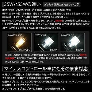 HID35W信玄h1h3h3ch7h8h9h11h16hb3hb4選択可HIDキット3000K4300K6000K8000K12000Kモデル信玄ヘッドライトフォグランプ安定稼働