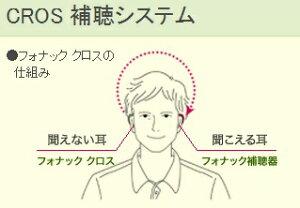 フォナック耳掛け型補聴器専用クロスB312、13