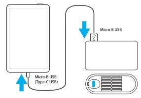 [送料込]ポケットCO2センサー・Lite
