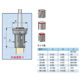 ノガ・ジャパン:カウンターシンク60°<KP02>型式:KP02-020