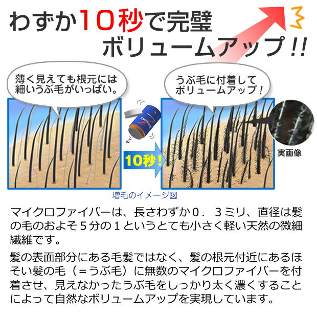 【ジョンソンズマイクロファイバーレギュラーサイズ】薄毛隠し・ハゲ隠し、薄毛対策に!男性女性兼用ふりかけ式で簡単ボリュームアップ!パウダーは日本製で安心の高品質、国内自社工場でのパッケージ加工!わずか10秒で増毛、自分の髪を活かして増やすからとても自然
