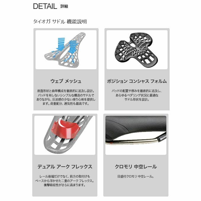 【最大1200円オフクーポン配布中(8/7 10時)】TIOGA(タイオガ)D SPYDER(ディースパイダー)サドル
