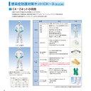 【あす楽】【期間限定価格!今だけ】防護服 ICK-3 感染症防護対策キット 6点セット 使い捨て【M】【L】【XL】 2