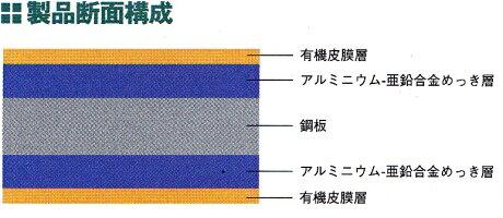 GLガルバリュウム波板ガルナミ、加工性に非常に優れております!>