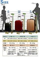 スーツケース中型・超軽量・Mサイズ・TSAロック搭載・キャリーケース旅行かばん・キャリーバッグ・トランク・1年保証付TH6212送料無料