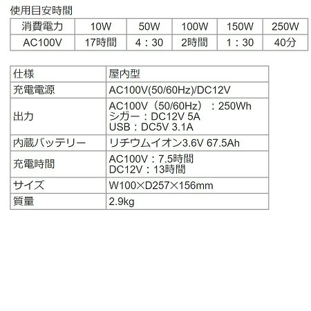 【在庫品】 日動工業 ピンバン LPE-R250L ポータブル電源 2.9kg 屋内用 アウトドア 車中泊 防災 非常用電源 USBポート 100Vコンセント 正弦波 パワーバンク
