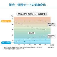 【送料無料】保冷保温 ドリンクホルダー Z105 ペルチェ方式/DC12V ブラック×メタルブラック カー用品のセイワ(SEIWA) メーカー直販