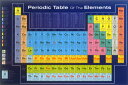 『Periodic Table of the Elements元素記号...