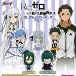 Re:ゼロから始める異世界生活コレクションフィギュア2