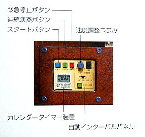 〔 Style 802〕用の機能及び操作 【オプション機能各種】