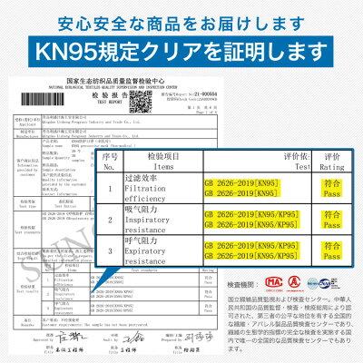 KN95規定クリアの検査結果