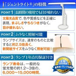 ジェントライト【プロフェッショナル】セード・支柱部分