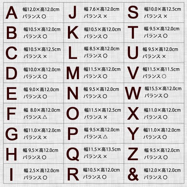 アルファベット・ゴシック体