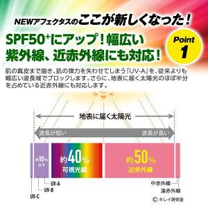 アフェクタスゴルファーズプロテックUVクリーム60gSPF50+PA++++試供品パウチ2個付セットセプテム総研3