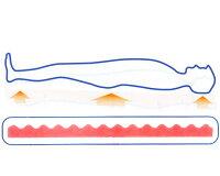 お預りOK/【送料無料】体が浮いているような布団セットシングルサイズ/病院採用制菌仕様日本製シングルドクターEs-O掛布団&体圧分散極太敷組布団セットシングルロング抗菌から制菌・防ダニ・防臭極厚敷き布団寝具セット/代引送料込