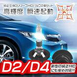ブランドのHIKARI製D2R/D2S/D4R/D4S