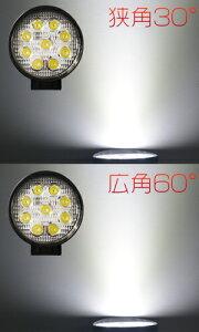 LEDワークライト