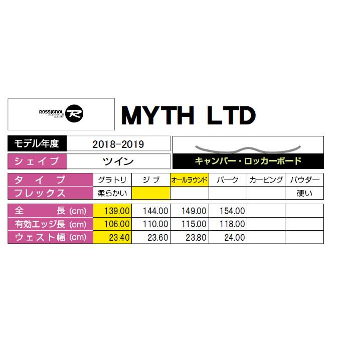 ロシニョール ROSSIGNOL スノーボード 板 レディース MYTH LTD