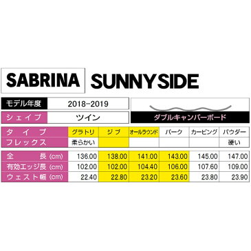 サブリナ SABRINA スノーボード 2点セット レディース SUNNYSIDE + GU ボード+ビンディング