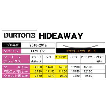 バートン BURTON スノーボード 2点セット レディース HIDEAWAY + Scribe Re:Flex ボード+ビンディング