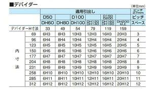 【在庫あり】EA955AB-5エスコ(ESCO)580x600x1000mm/8段ツールキャビネット
