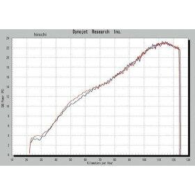 95126デイトナスリップオンマフラー83年-08年SR400キャブトンタイプ