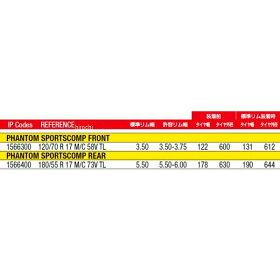 【在庫あり】1566300ピレリ(PIRELLI)ファントムスポーツコンプ120/70R17M/C58VTLフロント