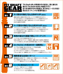 FitShaftGEARスリムスピンタイプホワイト<4>【フィットシャフト専用COSMODARTSコスモフィットシャフトギアソフトダーツ