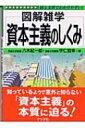 図解雑学 資本主義のしくみ 図解雑学シリーズ / 八木紀一郎 【本】