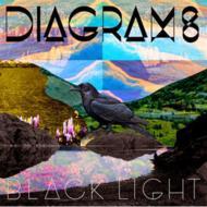 インディーズ, アーティスト名・D Diagrams Black Light CD