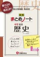 中学社会まとめノート歴史